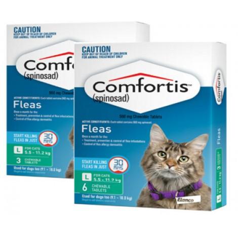 Comfortis Green Cat