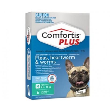 Comfortis Plus Green Medium Dog